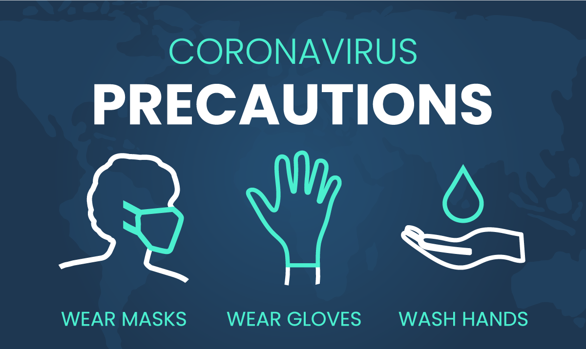 Infographic showing the three main coronavirus precautions: wearing a mask, gloves, and washing your hands